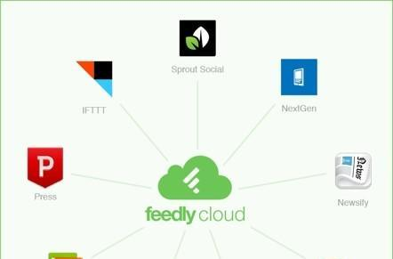 Feedly launches cloud platform and new web interface ahead of Google Reader shutdown