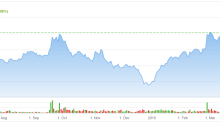 GW Pharmaceuticals (GWPH) Should Find a Place in Your Portfolio
