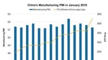 Why China's Manufacturing Activity Is Falling Gradually