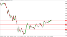GBP/JPY Price forecast for the week of January 22, 2018, Technical Analysis