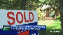 New home sales still well below historic norms of demand