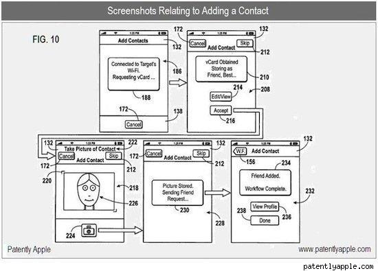 Apple patent details workflows, social networking links for iPhone