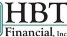 HBT Financial, Inc. Announces $15 Million Stock Repurchase Program