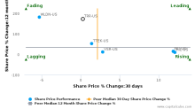 TRC Cos., Inc. breached its 50 day moving average in a Bullish Manner : TRR-US : June 13, 2017