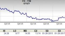 Should Value Investors Consider G4S plc (GFSZY) Stock?