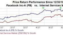 7 Tech ETFs on Radar Ahead of Facebook Q2 Earnings