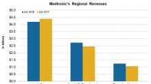 Medtronic Witnessed Double-Digit Growth in Emerging Markets
