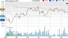 Aimco's (AIV) Q2 FFO and Revenues Increase, Beat Estimates