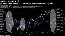 Corporate Bond Market Battered by Same Woes Beating Up Stocks