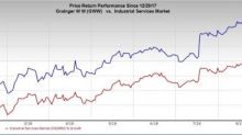 Grainger (GWW) Stock Surges 50% YTD: Can the Rally Continue?