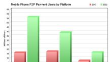 A Foolish Take: The Top 3 Mobile Peer-to-Peer Payment Platforms in the U.S.