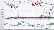 5 Top Stock Trades for Thursday — Buy Snap's Earnings Slip?