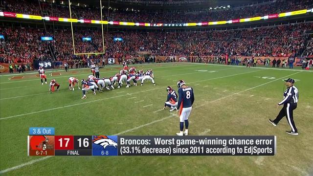 Re-examining Denver Broncos head coach Vance Joseph's decision to kick field goal late in game vs. Cleveland Browns