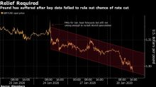 Pound Resilience Is Here to Stay, With or Without a BOE Rate Cut