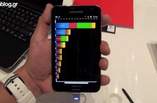 Samsung Galaxy Note tops benchmarks, price sheets (video)