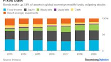 Sovereign Wealth Funds Love Bonds Now. But Why?