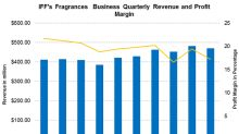 Why IFF's Fragrances Segment's Profit Margin Contracted in Q2