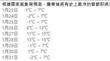 真冬天重臨 網傳農曆新年跌至負2度真唔真?天文台台長親回應