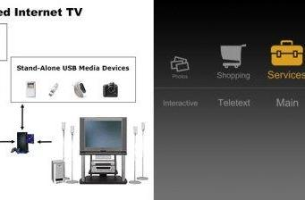 Qtv launches console IPTV platform on the PlayStation.... 2