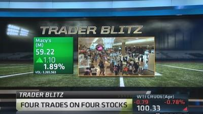 Macy's outpaces all retailers: Trader