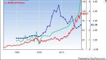 6 Stocks Beating the Market