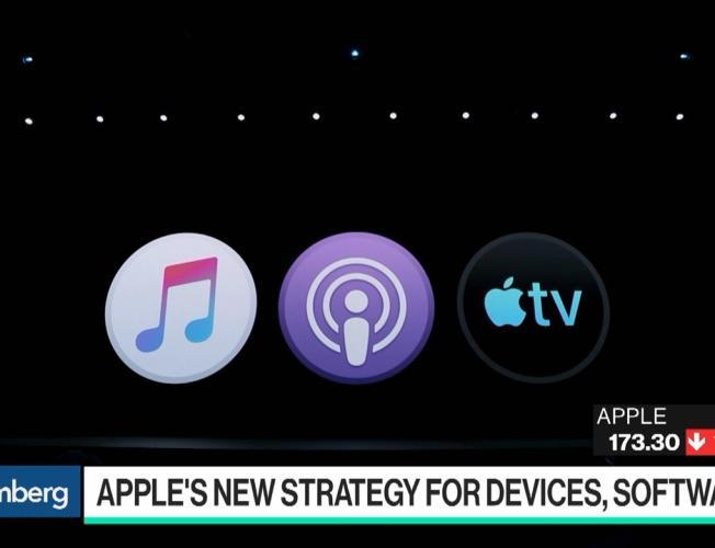 Apple wwdc video