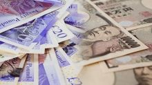 GBP/JPY Weekly Price Forecast – British Pound Gives Up Early Gains for the Week