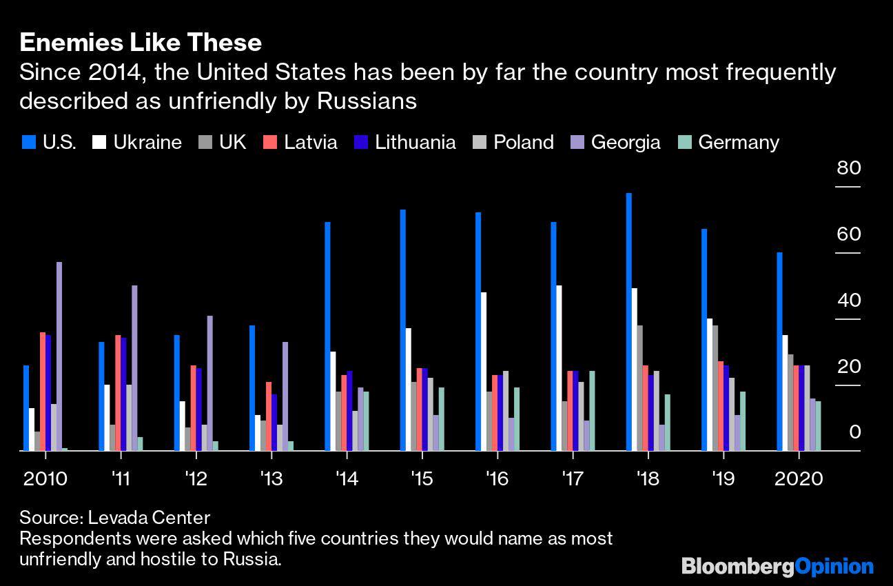 Trump Is Putin's Least-Bad Option