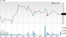 Why Earnings Season Could Be Great for FelCor Lodging Trust (FCH)
