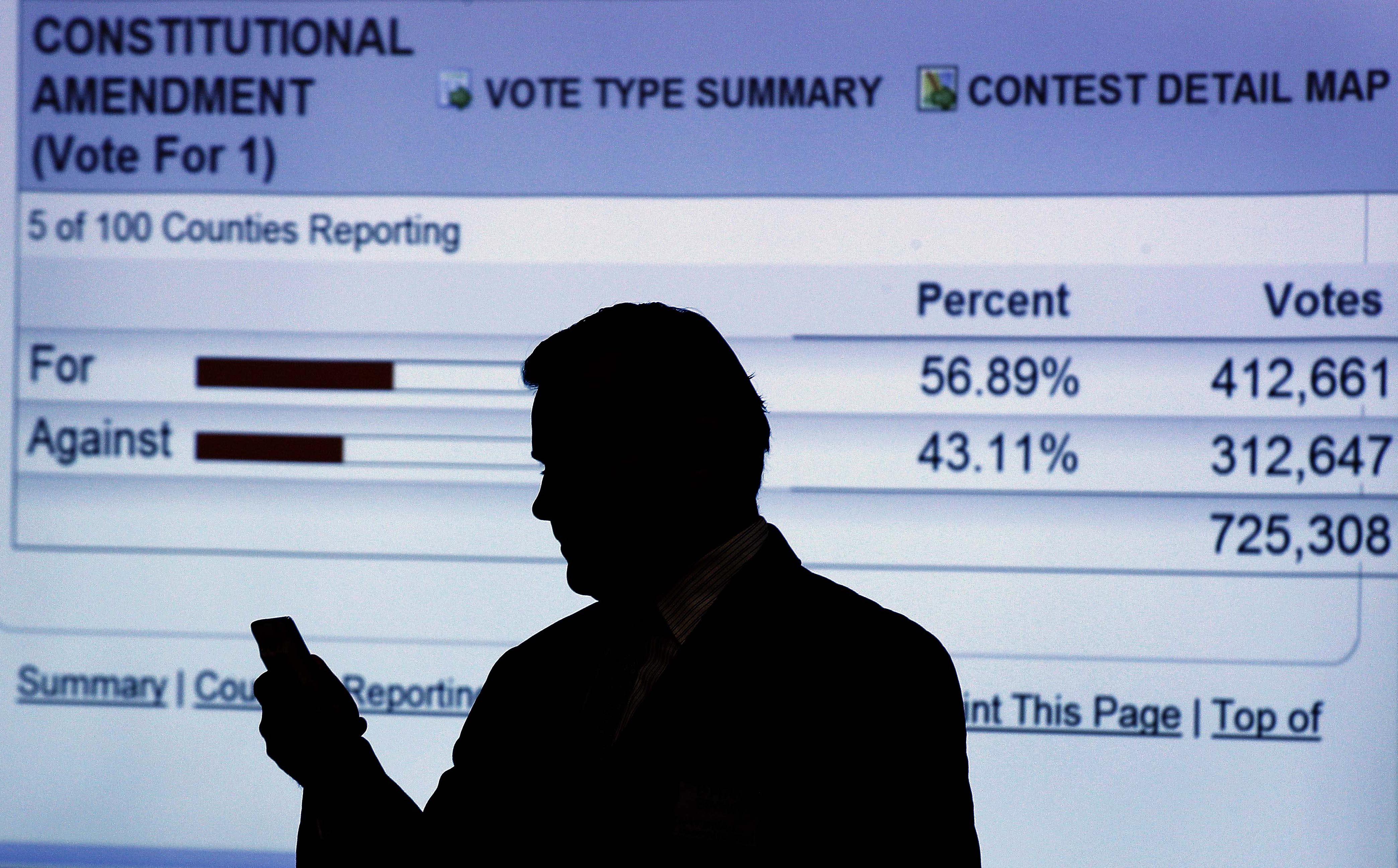 Minnesota Voters Reject Marriage Amendment