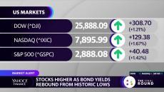 Market recap: Friday, August 16th
