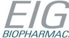 Eiger BioPharmaceuticals Reports Fourth Quarter and Full Year 2020 Financial Results and Provides Business Update