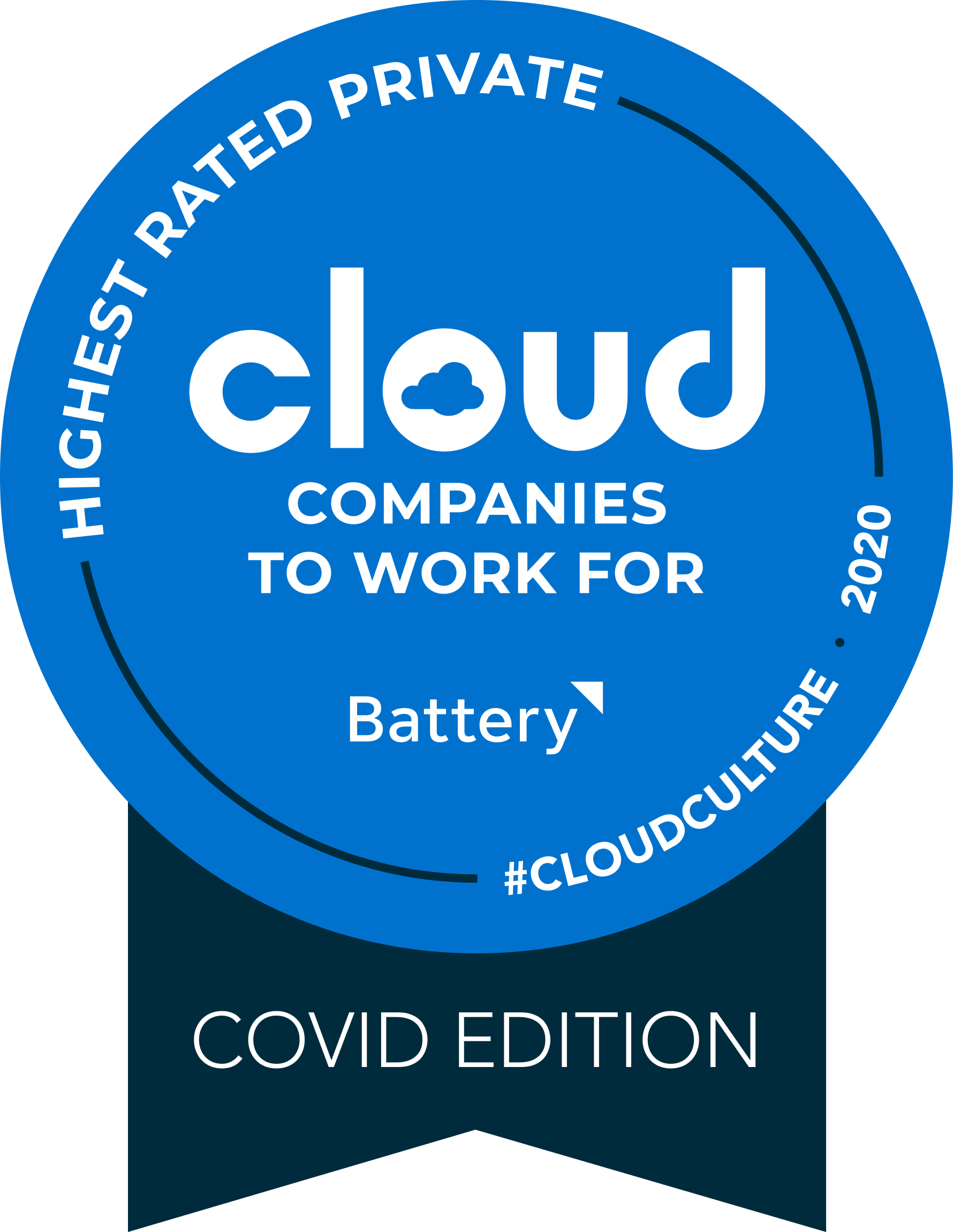 Mavenlink Named One Of 25 Highest Rated Private Cloud Computing Companies To Work For During The Covid Crisis