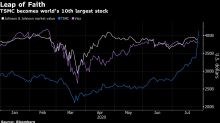 TSMC Among World's Top 10 Biggest Stocks After $72 Billion Surge