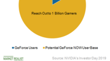 NVIDIA Reaches Low-End PC Users with GeForce NOW Services