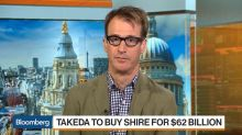 Changes to Come at Takeda After Shire Takeover