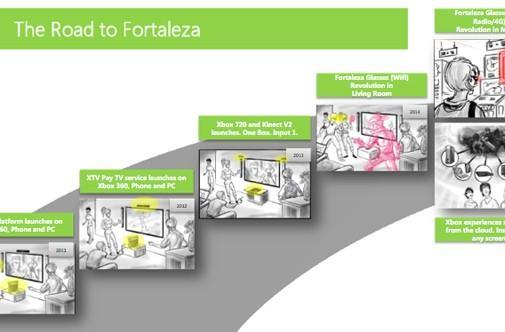 Alleged Xbox 720 document leak resurfaces, stirs rumors of Kinect 2, native 3D, AR glasses