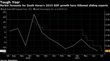 Tumbling Korea Exports Signal Another Bad Month for Global Trade