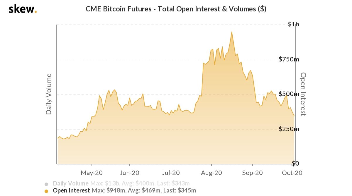 bitcoin pret initial btc nxt tradingview