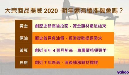 大宗商品揚威2020 明年還有續漲機會嗎?