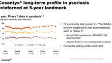 Novartis's Cosentyx May Emerge as a Leading Psoriasis Drug