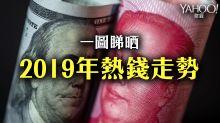 一圖睇晒2019年熱錢走勢