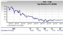 Is EQT Midstream a Great Stock for Value Investors?