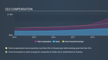 Is Arrow Financial Corporation's (NASDAQ:AROW) CEO Paid Enough Relative To Peers?