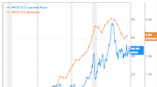 4 Underperforming Guru Stocks