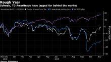 Schwab Seizes on Industry Turmoil With Plan to Buy TD Ameritrade