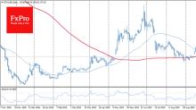 Crypto Market Clings To Straw