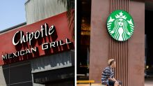 Chipotle Win Contrasts With Starbucks Washout