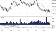 Bper Banca: operativa la fusione di Nuova Carife