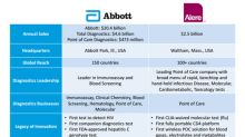 A Brief Look at Abbott's Alere Integration Progress and Recovery